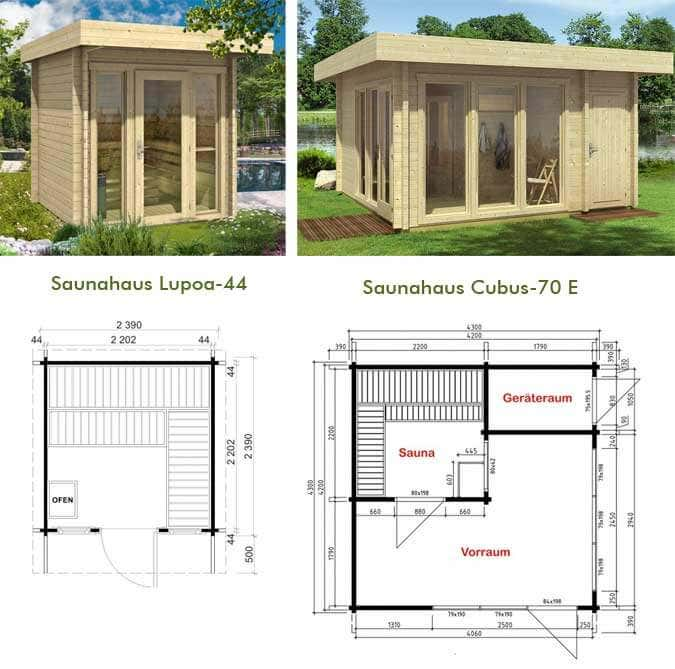 die sauna im garten tipps rund ums saunahaus gartenhaus magazin. Black Bedroom Furniture Sets. Home Design Ideas
