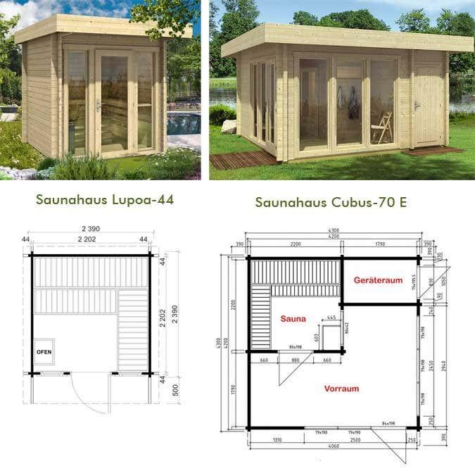 Gut bekannt Outdoor-Sauna im Garten: Tipps rund ums Saunahaus LS71